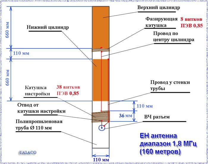 Рис. 2 Эскиз ЕН антенны на